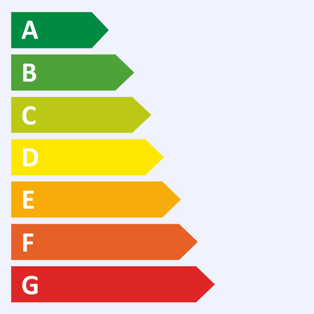 Bunte Pfeile von Rot (unten) bis Grün (oben) mit den Buchstaben G (unten) bis A (oben)