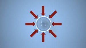 Glaskügelchen, rundum rote Pfeile als Symbol für Druck