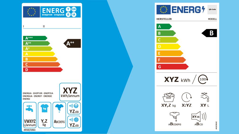 alte Energieetikette für eine Waschmaschine mit den Kategorien D bis A-plus-plus-plus, daneben die neue mit den Kategorien G bis A